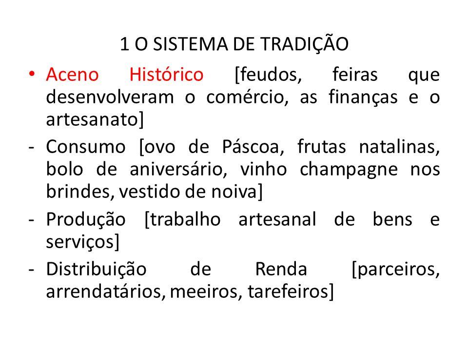 1 O SISTEMA DE TRADIÇÃO Aceno Histórico [feudos, feiras que desenvolveram o comércio, as finanças e o artesanato]